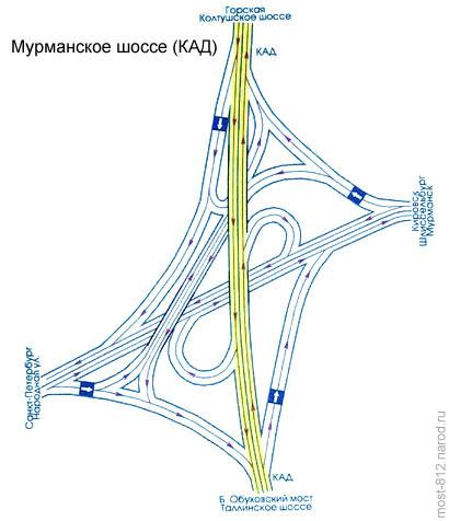 схема развязки кад выборгское шоссе.