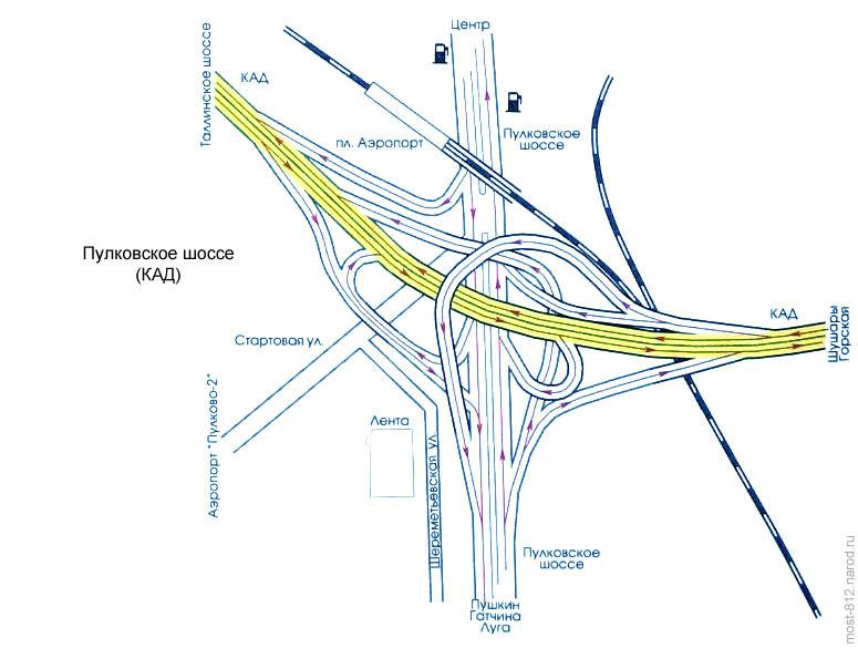 Софийская улица, КАД. развязка Ржевка, КАД. схема движения автотранспорта на развязке Пулковское шоссе, КАД (СПб) .