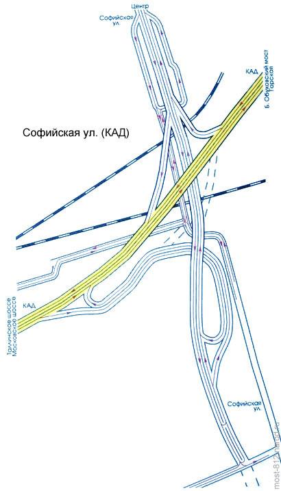 развязка на Софийской улице, КАД.