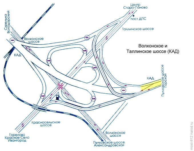 Схема ушаковской развязки