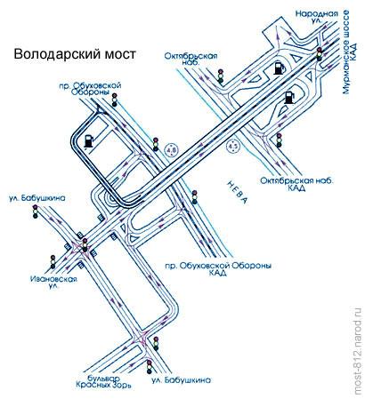 транспортная развязка